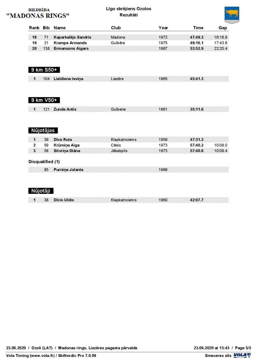 Ligo skrejiens ozolos rezultati 23.06.2020 page 001